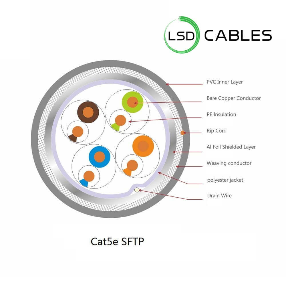 LSD CABLES Cat5E SFTP INDOOR Cable L 503 - Cat5e SFTP Cable L-503