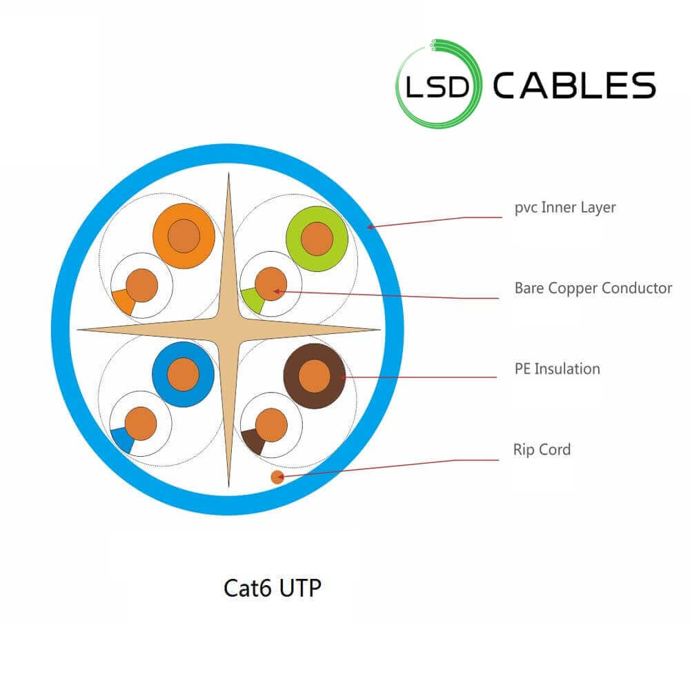 LSD CABLES Cat6 UTP INDOOR Cable L 601 - Cat6 UTP Cable L-601