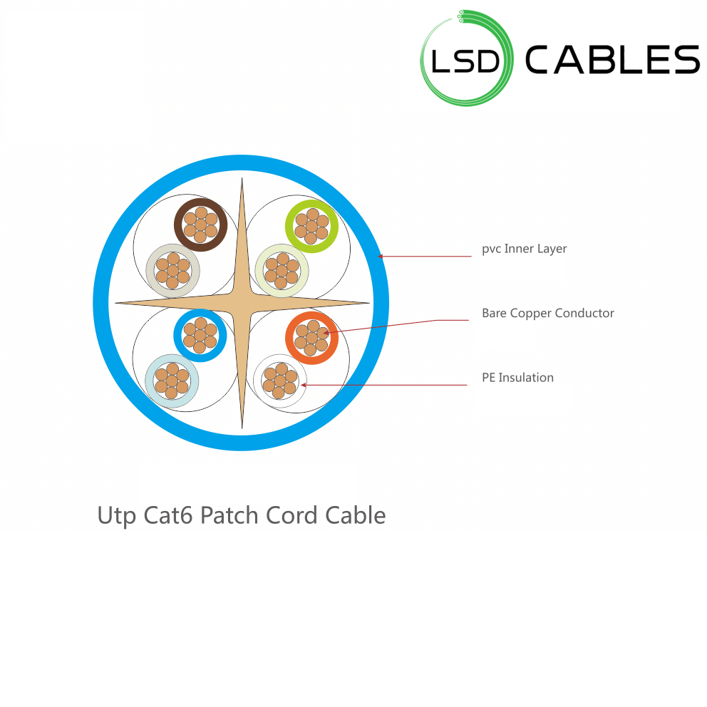 LSDCABELS Cat6 UTP stranded patch cable Structure - Cat6 UTP Patch cord Cable L-P601