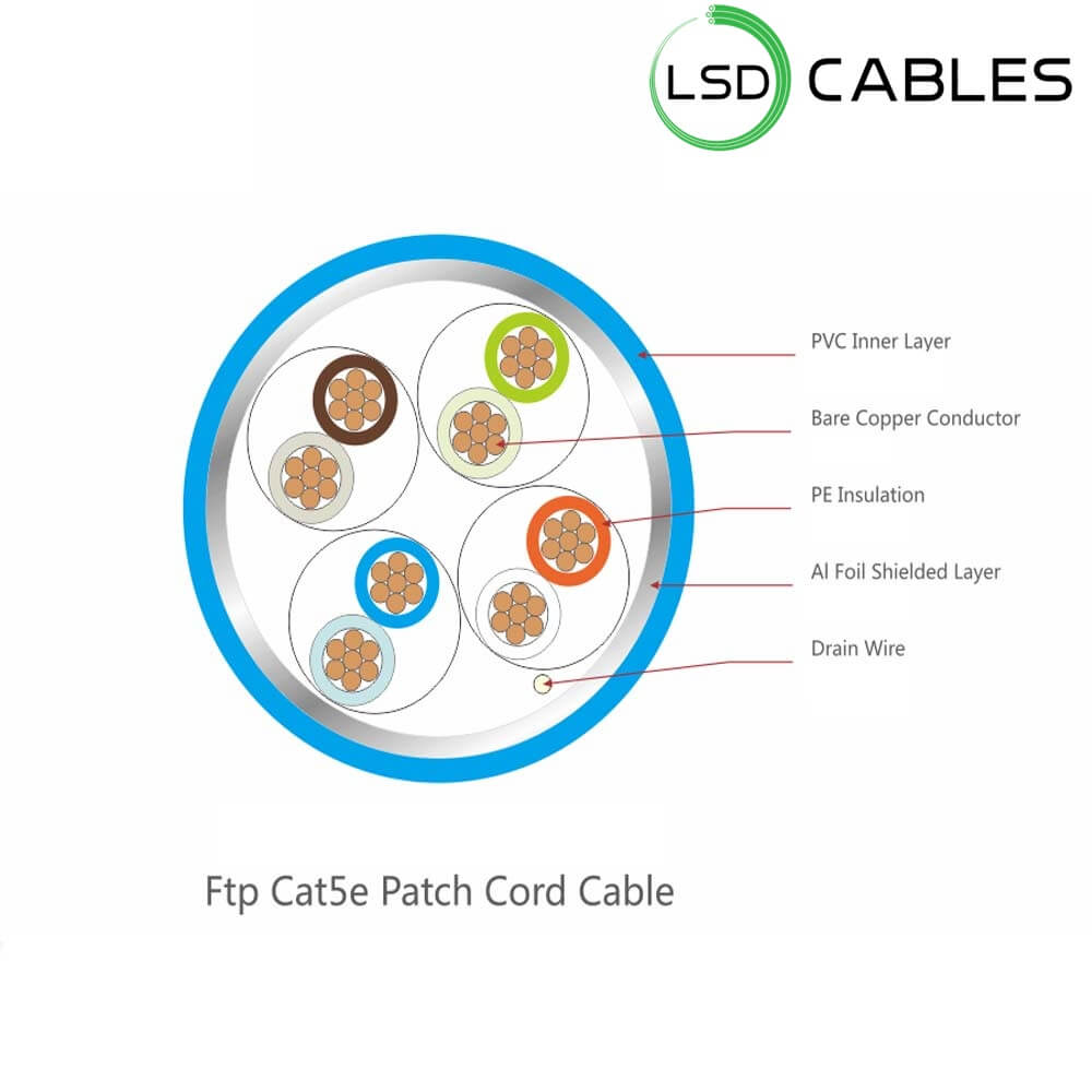 Cat5e Ftp Patch Cord Rj45 Cable Lsd Cables Cat 5e Wiring L P502