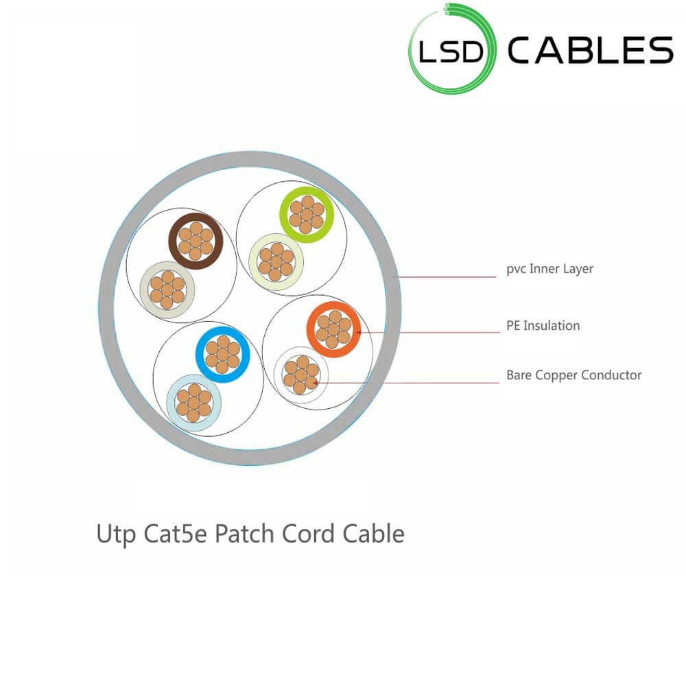 LSDCABLES Cat5e UTP patch cable stranded structure 1 - Cat5e UTP Patch cord Cable L-P501