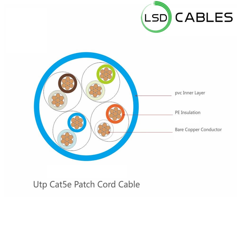 LSDCABLES Cat5e UTP patch cable stranded structure - Cat5e UTP Patch cord Cable L-P501