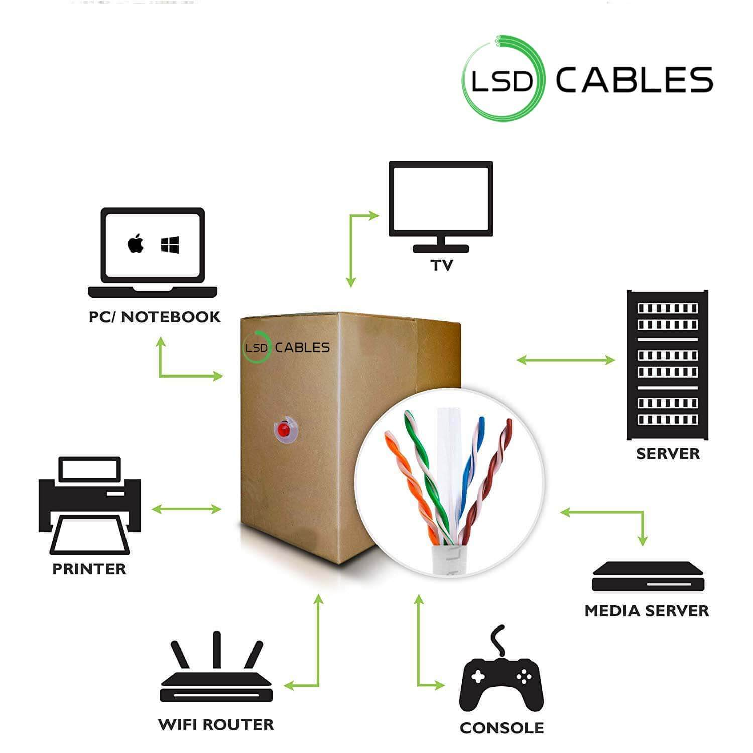 lsdcables cat5eutp cable1 - Cat6 UTP Cable L-601