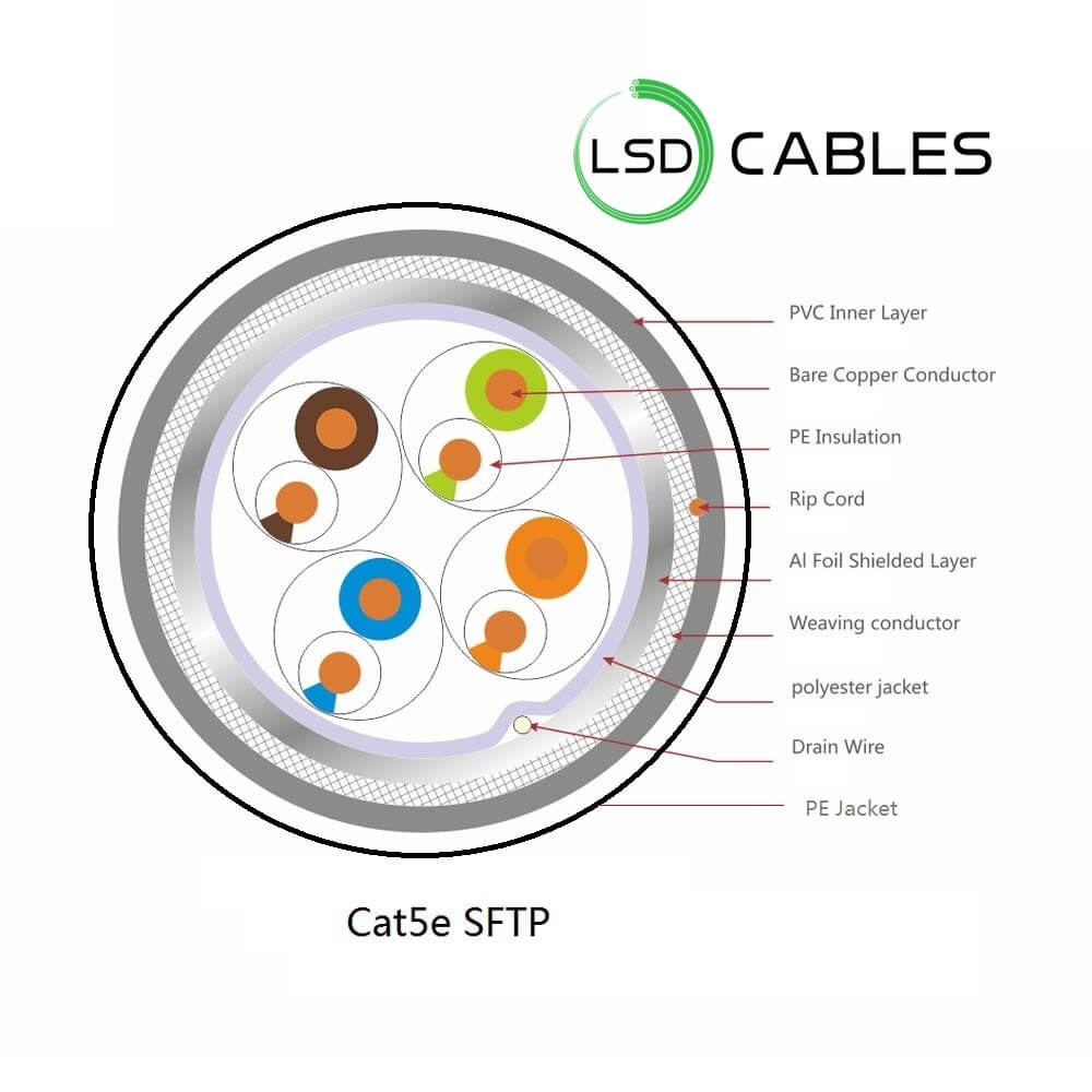 LSD CABLES Cat5E SFTP outDOOR Cable L 503 - Cat5e SFTP Outdoor Cable L-506