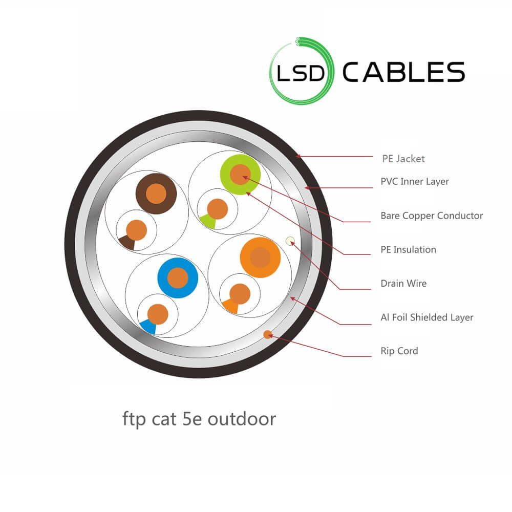 LSDCABLES CAT5E FTP CABLE OUTDOOR STRUCTURE - Cat5e FTP Outdoor Cable L-505