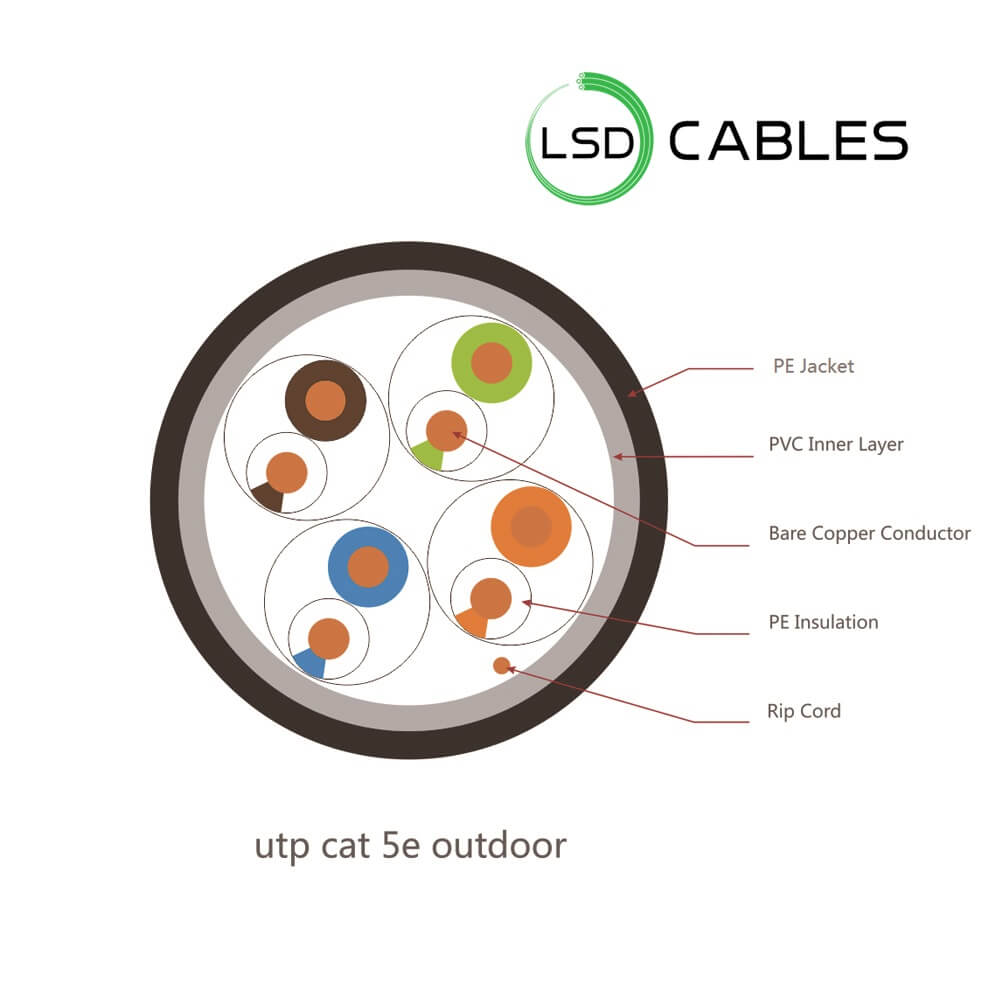 LSDCABLES CAT5E UTP CABLE OUTDOOR STRUCTURE - Cat5e UTP Outdoor Cable L-504