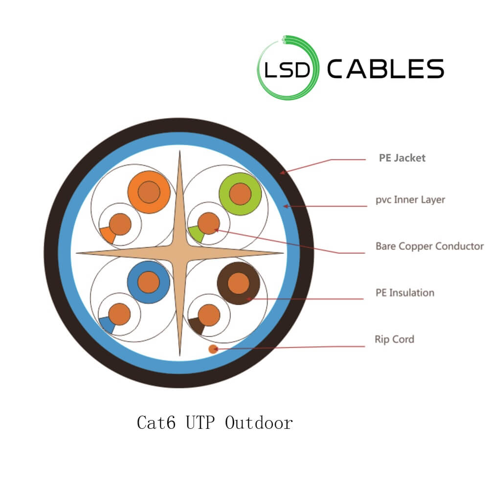 LSDCABLES CAT6 UTP CABLE OUTDOOR STRUVTURE - Cat6 UTP Outdoor Cable L-604