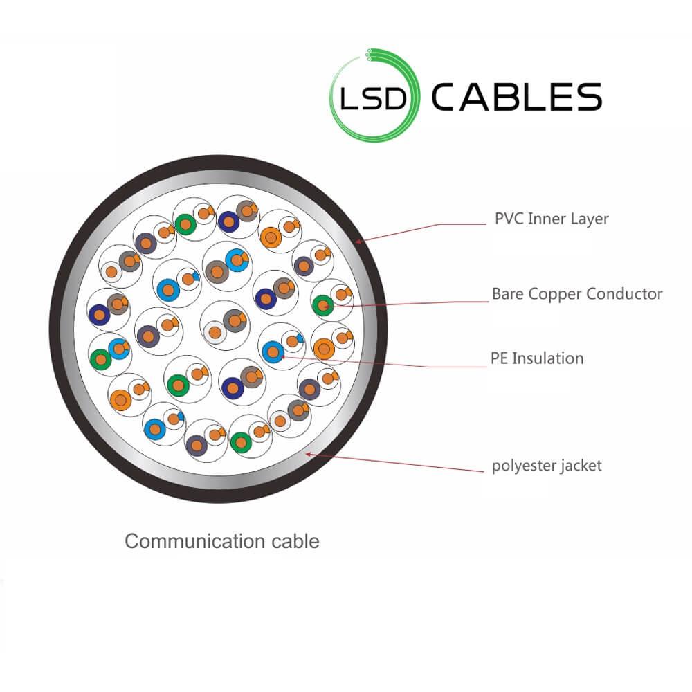 LSDCABLES Multi pairs cable - Cat3 Multi-Pairs UTP Cable L-M01
